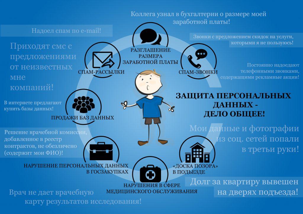 Итоги конкурса защити свои персональные данные 2017 смоленск